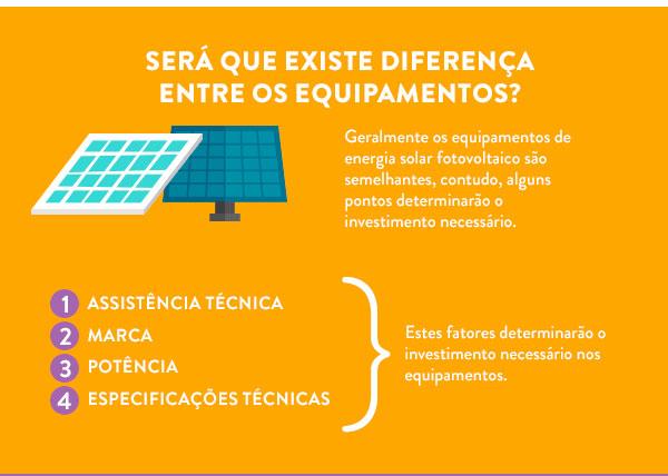 infografico-orcamento-energia-solar-03