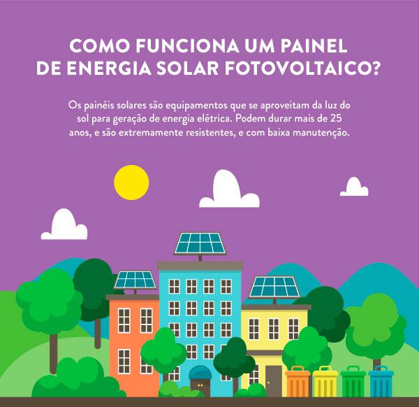como-funciona-painel-energia-solar-fotovoltaica-01