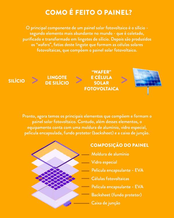 como-funciona-painel-energia-solar-fotovoltaica-02