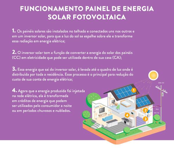 como-funciona-painel-energia-solar-fotovoltaica-03