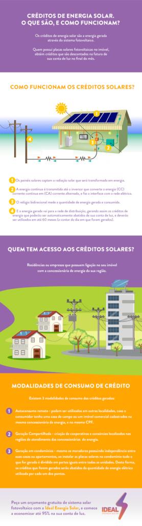 infografico-creditos-solares